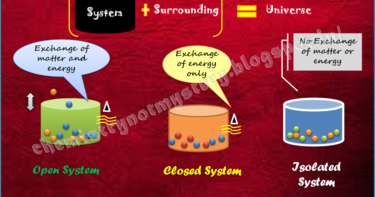 Maters clipart system analysis Mystery Thermodynamics Chemistry!!! Not