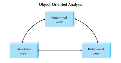 Maters clipart system analysis Systems smaller of enable object