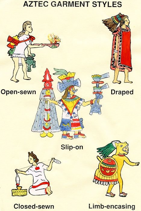 Aztec clipart clothing #5
