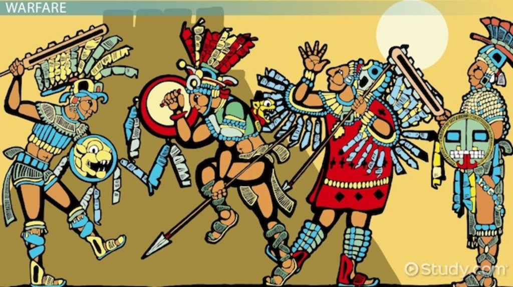Mayan clipart ks2 & & Mayan Concept Video