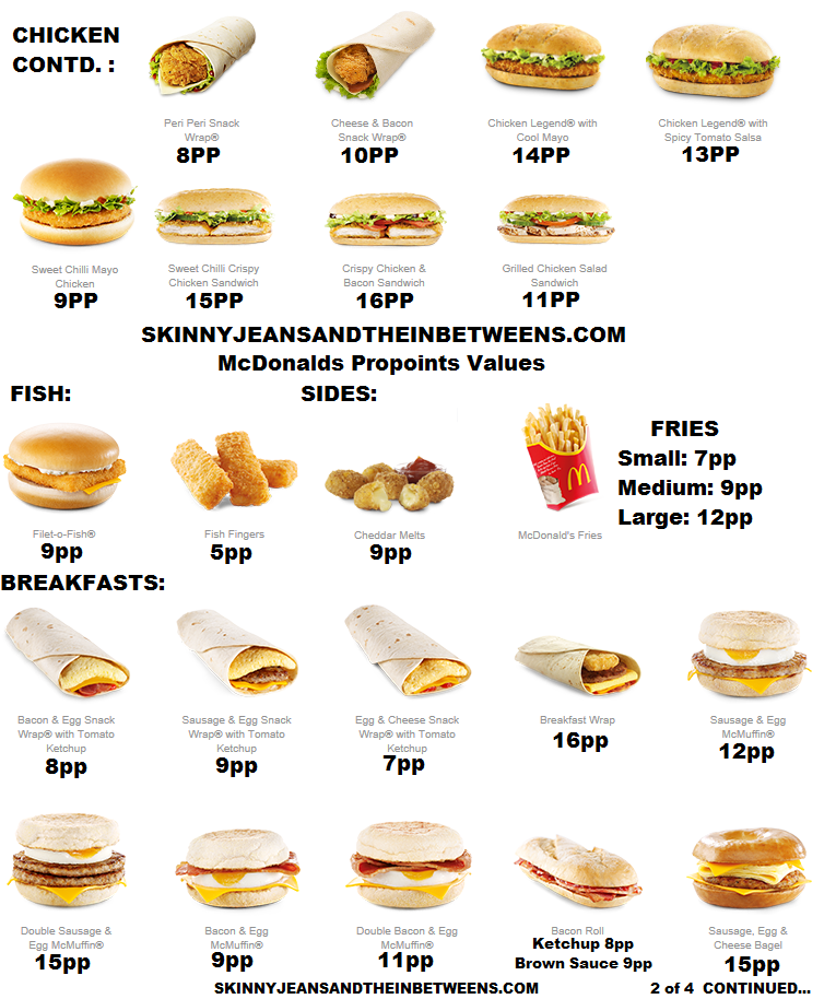 McDonald's clipart junk food Craving take the go with