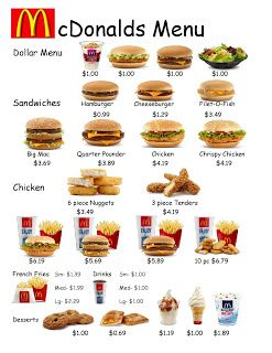 McDonald's clipart junk food By high 1 THEM: education