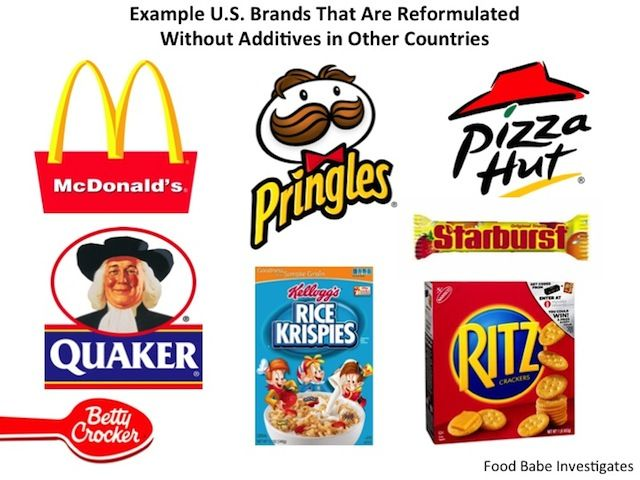 McDonald's clipart unhealthy diet Pin on Unhealthy on Find