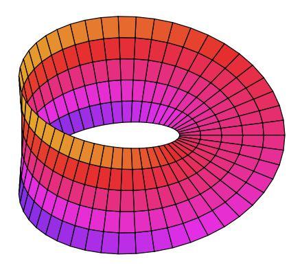 M.c.escher clipart ring A  of Pinterest Möbius