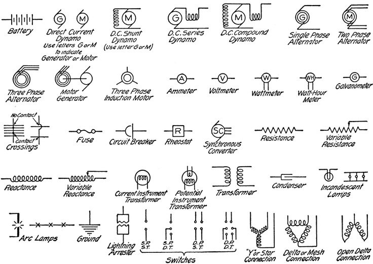 Electrical clipart lamp Engineering Electrical Symbols images best