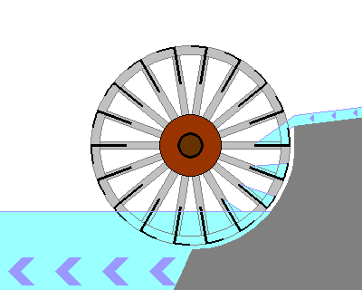 Mechanical clipart mechanical energy Mechanical from? it come does