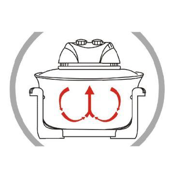 Mechanical clipart oven Manufacturer N11(7L) Mechanical Foshan oven