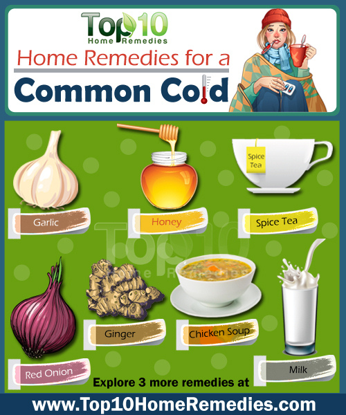 Medicine clipart cold cough Cold Home Top 10 for