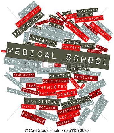 Medicine clipart medical school Clipart clipart Med school school