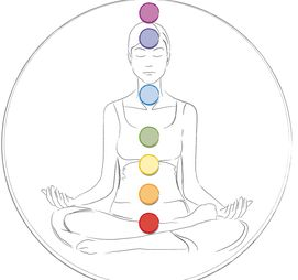 Meditation clipart existential intelligence Playbuzz 9 The Multiple Intelligences