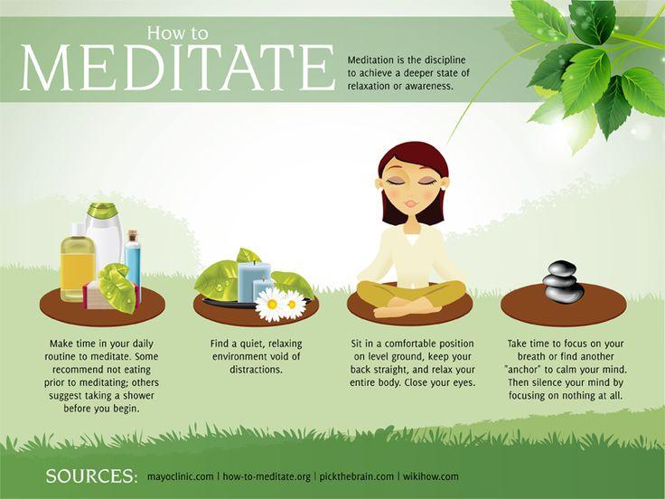 Meditation clipart good health Pinterest ~ Meditation about