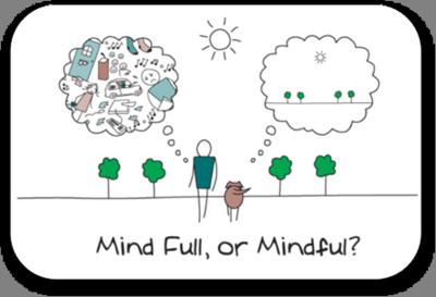 Meditation clipart mindfulness Mindful The Do You Mentoring