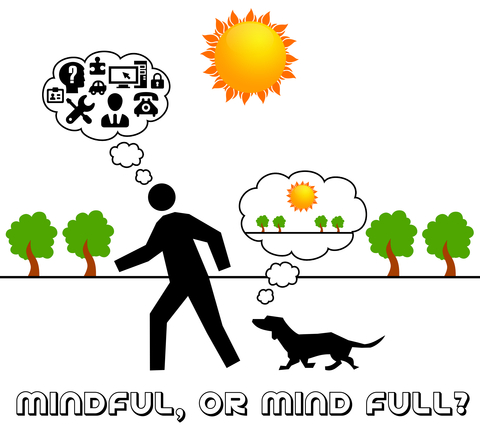 Meditation clipart mindfulness  Let How Mindful Resentment