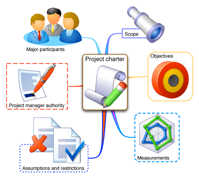 Meeting clipart project planning Archives first Management Own Project