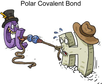 Metal clipart physical science Images 452 two about Covalent