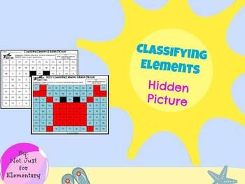 Metal clipart physical science Best ScienceAtomsChemistry Metalloid: images Elements