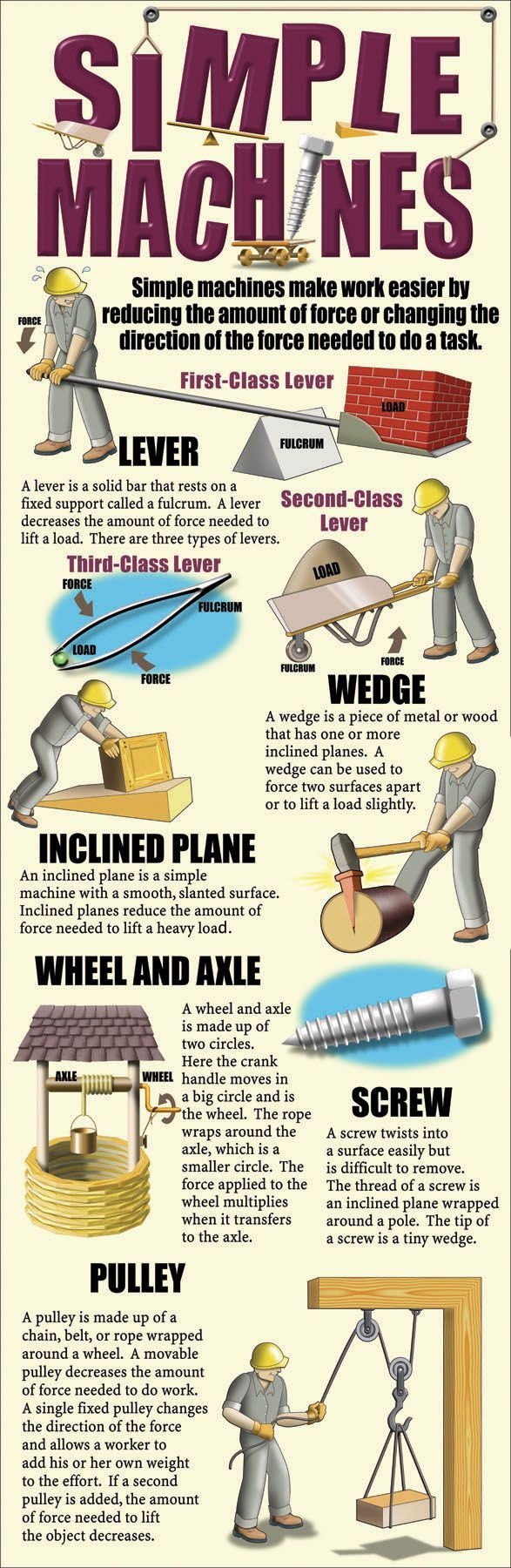Metal clipart physical science On Science STEM Pinterest this