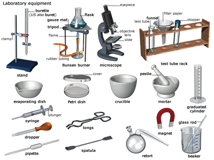 Metal clipart science equipment Laboratory Advanced Laboratory and Definition