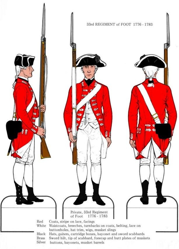 Soldiers clipart blue coat 25+  jobs on army