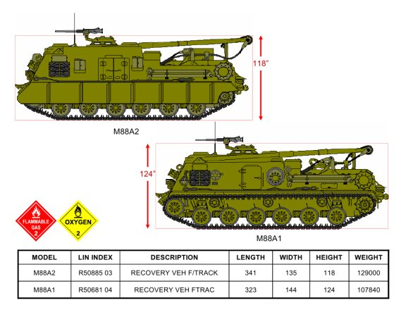 Gallery clipart military truck Art Military Equipment Clip Illustrated