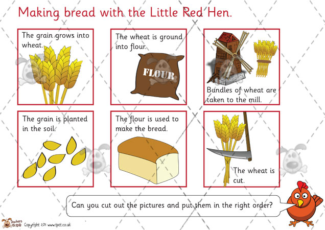 Mill clipart little red hen Activities The Games KS2 Classroom