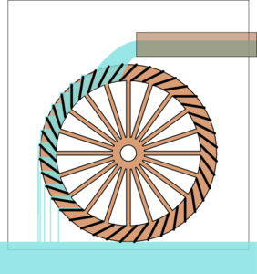 Watermill clipart Water Water com Clip Wheel