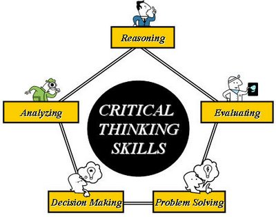 Philosophy clipart logical To  Critical Barriers Thinking