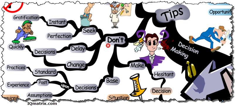 Mind clipart decision making   content/uploads/2013/11/effec iqmatrix blog