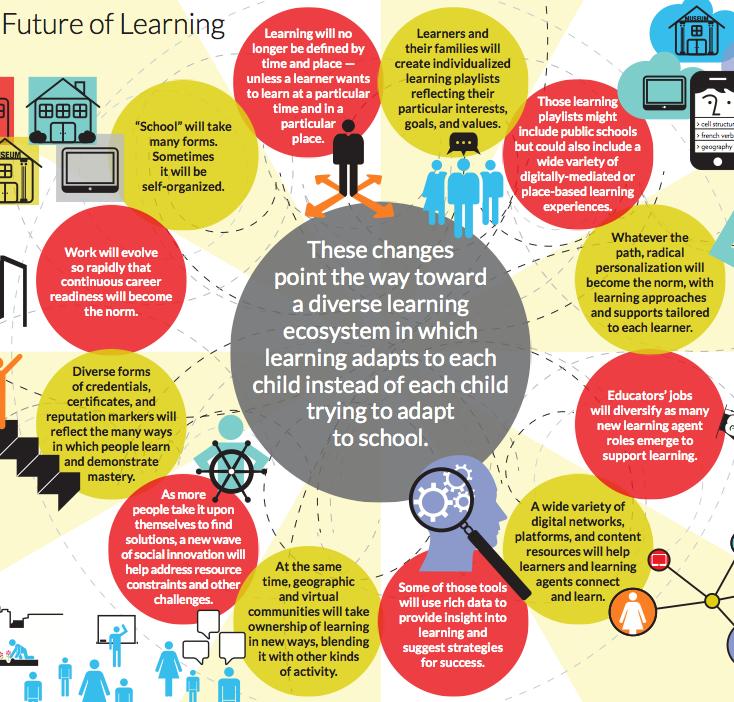 Mind clipart educational technology The Economy & Economy MI21: