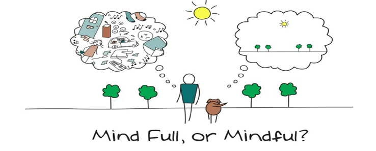 Mind clipart healthy mind Body Mind  Healthy Healthy