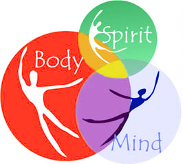 Mind clipart healthy mind Mind Body  Healthy and