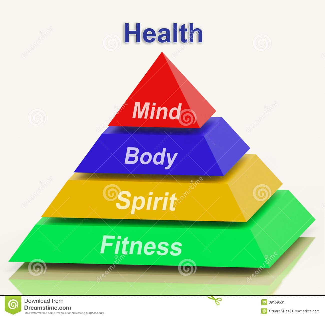 Mind clipart healthy mind Healthy Art clipart Free Healthy
