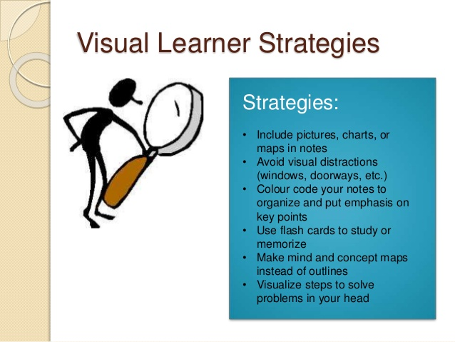 Mind clipart learning style Visual Learning Visual Style clipart