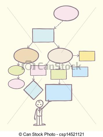 Mind clipart mind map Template Vector hand Mind map