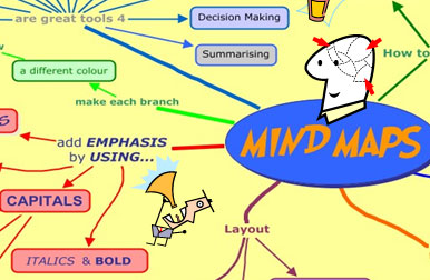 Mind clipart mind map Maps to  Maps using