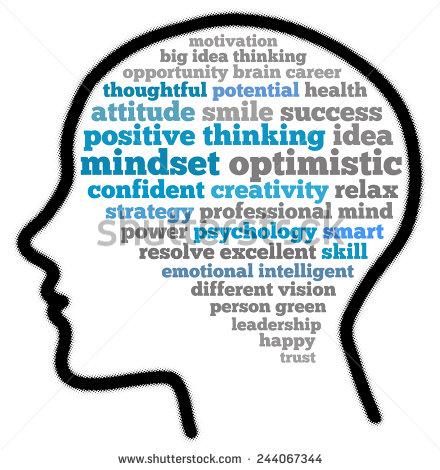 Mind clipart mindset Free Images Art mind Panda