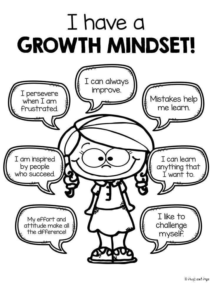 Mind clipart mindset 372 images about Pinterest (w/Student