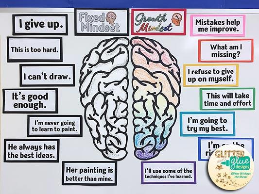 Mind clipart mindset Mindset Designs Mindset in Meets