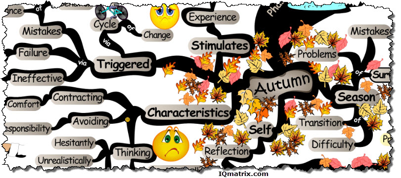 Reflection clipart mind reading #3