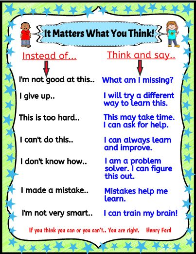 Mind clipart self talk Ideas with for a self