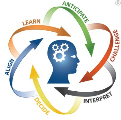 Mind clipart thinking skill O Improved and is thinking