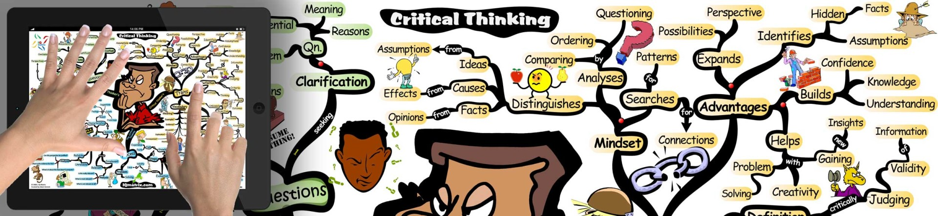 Mind clipart thinking skill Your Improving Guide Thinking Skills