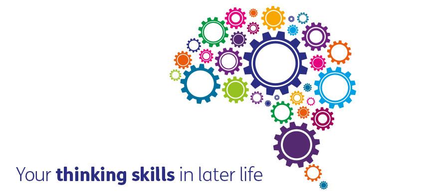 Mind clipart thinking skill Skills UK skills we that