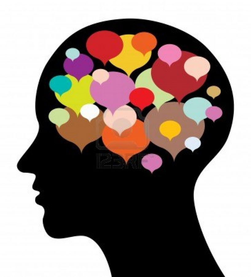 Mind clipart thought Thoughts Mind Student Mind The