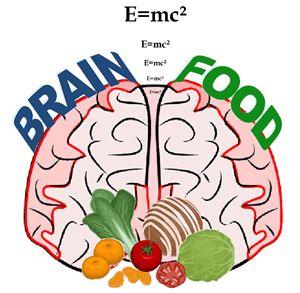 Brains clipart healthy mind And Pinterest more Brain Young