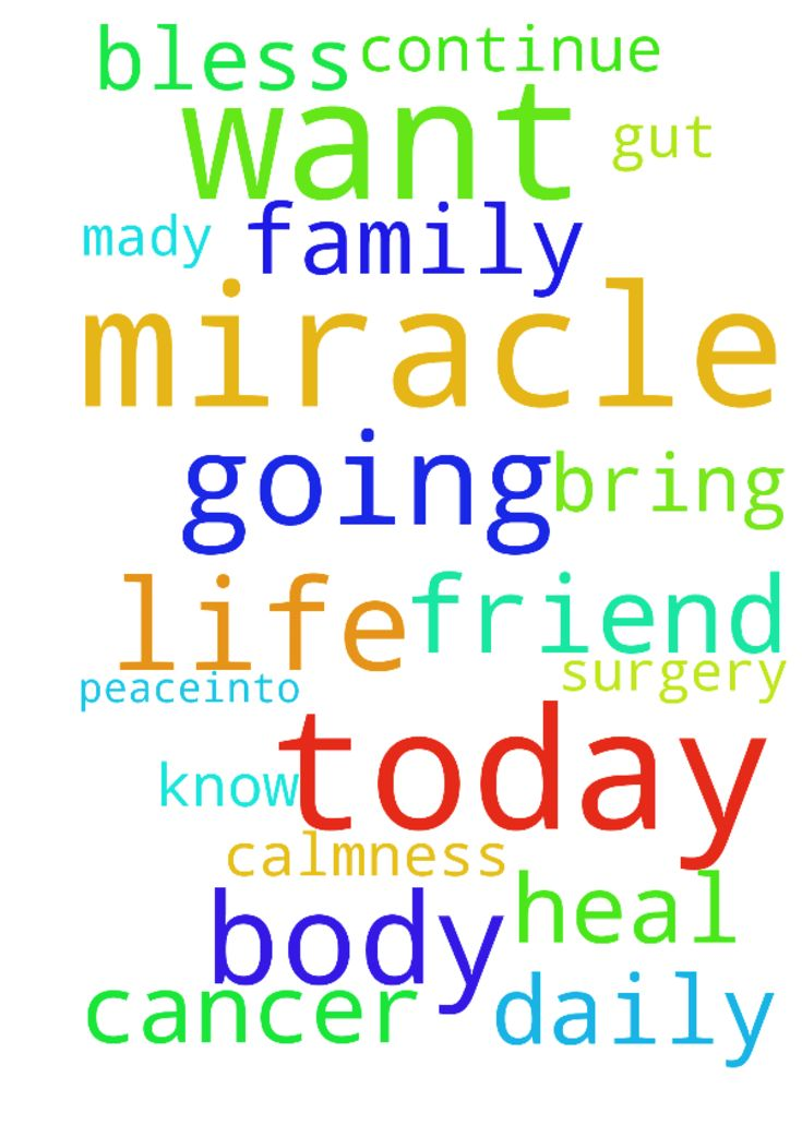 Miracle clipart easy going You on Lord to thank