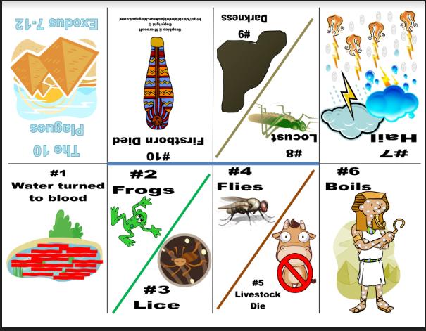 Miracle clipart moses exodus Biblefunforkids 10 Plagues Part Bible