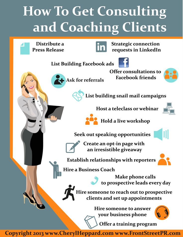 Mirror clipart business coaching Coaching Pinterest How about to