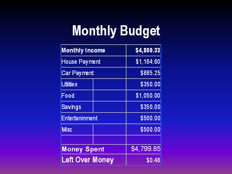 Misc clipart income expenditure And Vocabulary and Budgeting Vocabulary