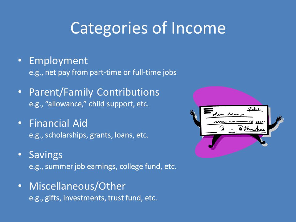 Misc clipart income expenditure E part or Module Budget